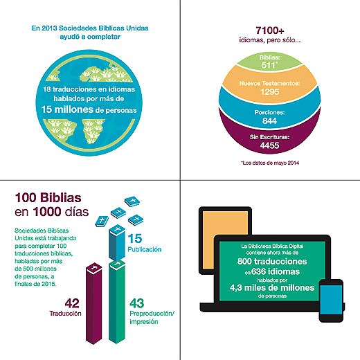 623189580GSAR-Infographics_Spanish-520